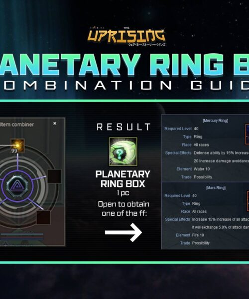 Planetary Ring Box Combination Guide